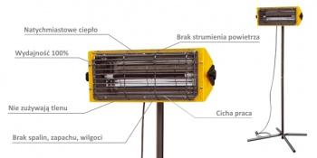 Promiennik elektryczny HALL 1500